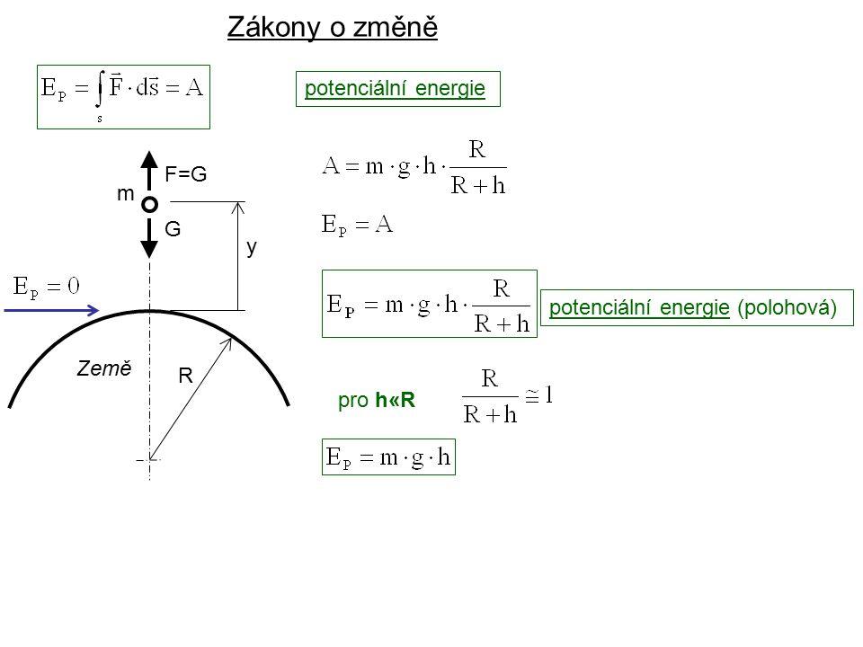 Zákony o změně Dynamika I, 2. přednáška potenciální energie F=G m G y