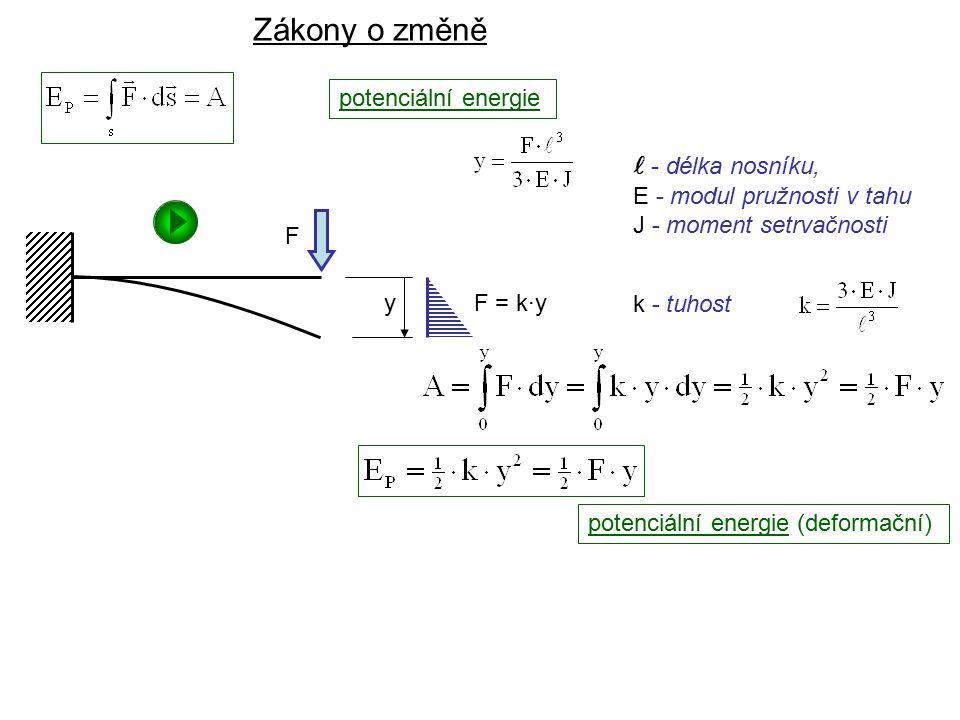 Zákony o změně l - délka nosníku, Dynamika I, 2. přednáška