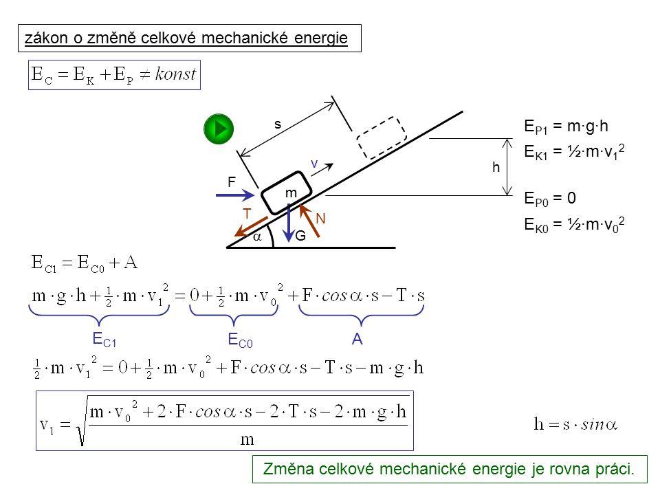 Změna celkové mechanické energie je rovna práci.