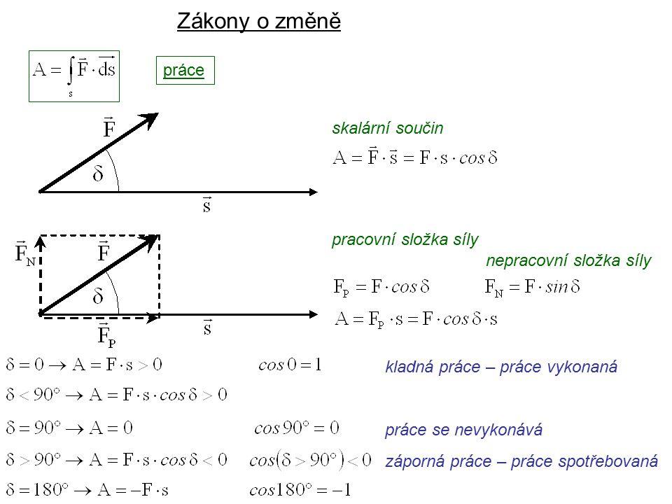 Zákony o změně Dynamika I, 2. přednáška práce skalární součin