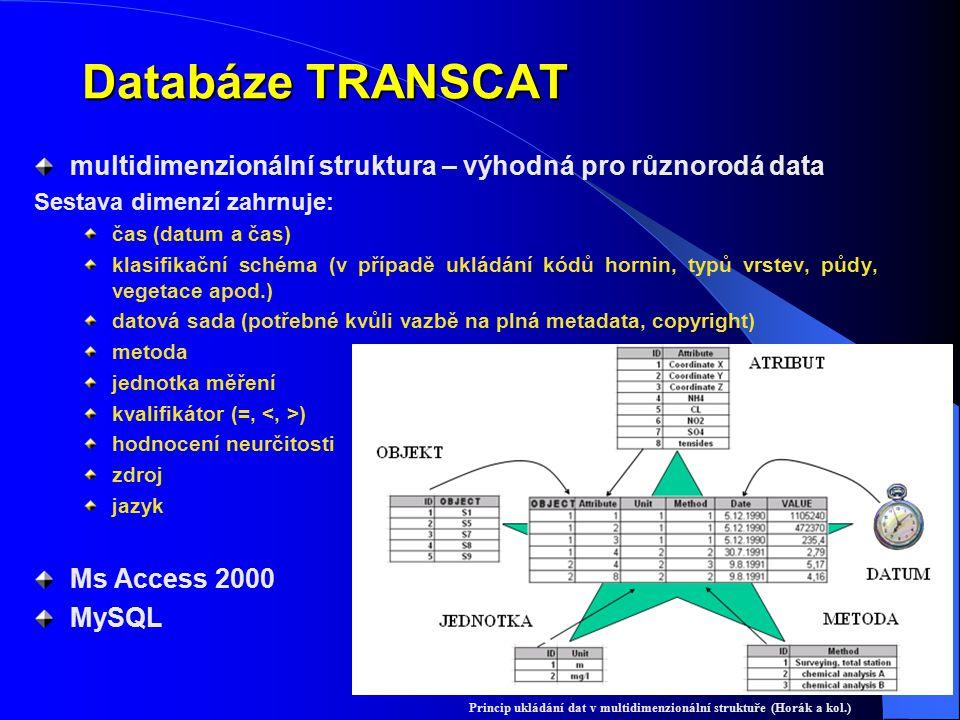 Princip ukládání dat v multidimenzionální struktuře (Horák a kol.)