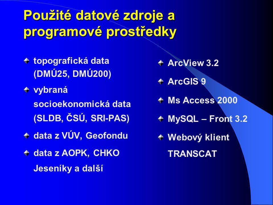 Použité datové zdroje a programové prostředky