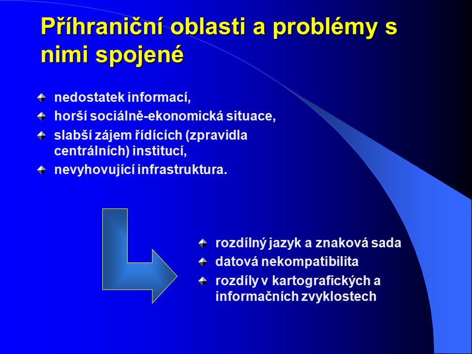 Příhraniční oblasti a problémy s nimi spojené