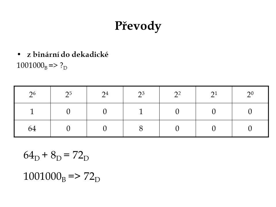 Převody 64D + 8D = 72D 1001000B => 72D z binární do dekadické