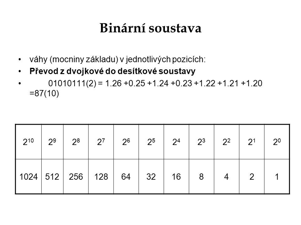 Binární soustava váhy (mocniny základu) v jednotlivých pozicích: