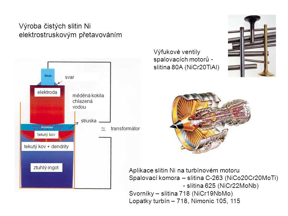 Výroba čistých slitin Ni elektrostruskovým přetavováním