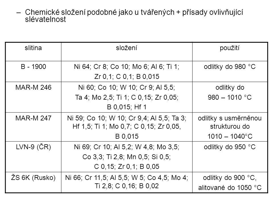Chemické složení podobné jako u tvářených + přísady ovlivňující slévatelnost