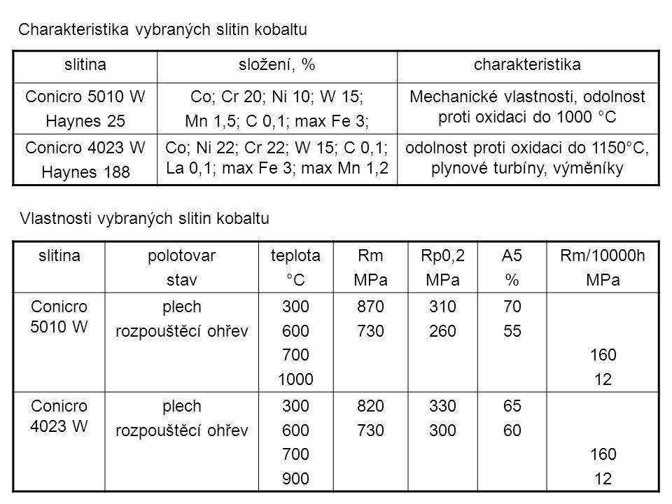 Charakteristika vybraných slitin kobaltu slitina složení, %