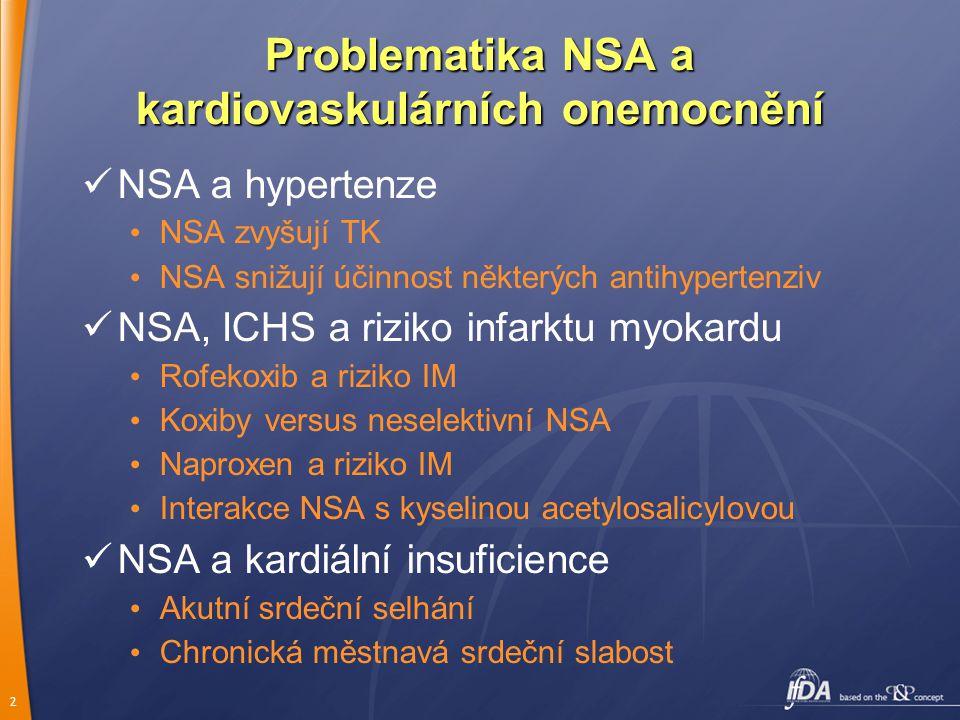 Problematika NSA a kardiovaskulárních onemocnění