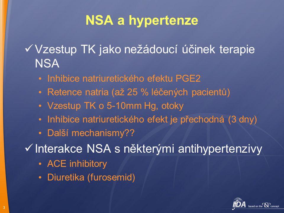 NSA a hypertenze Vzestup TK jako nežádoucí účinek terapie NSA