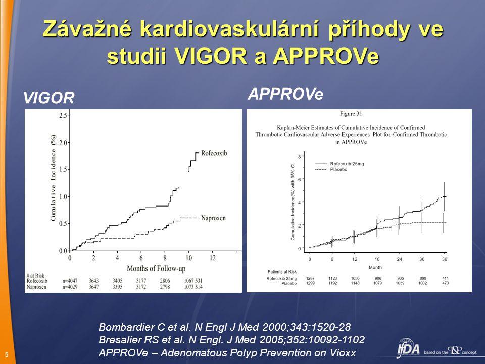 Závažné kardiovaskulární příhody ve studii VIGOR a APPROVe