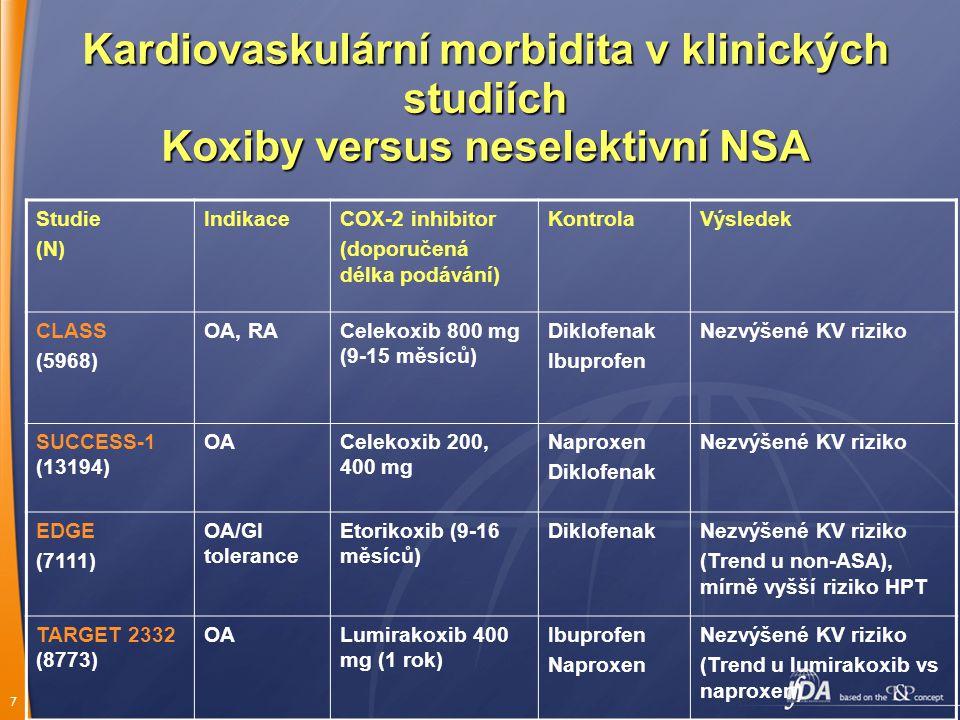 Kardiovaskulární morbidita v klinických studiích