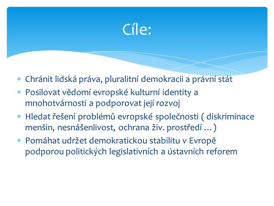 Cíle: Chránit lidská práva, pluralitní demokracii a právní stát