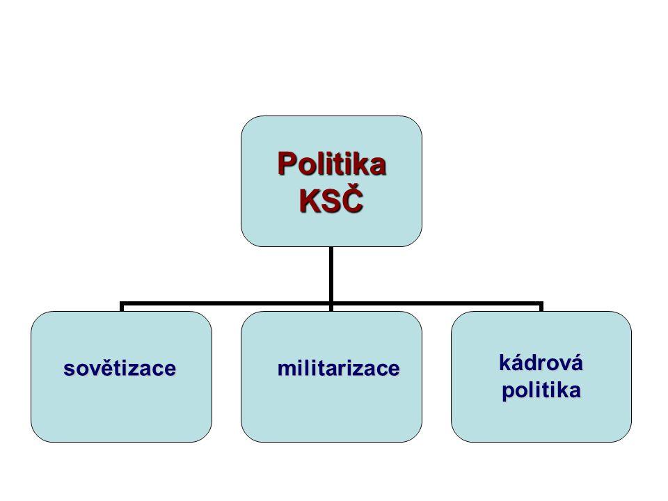 kádrová politika sovětizace militarizace