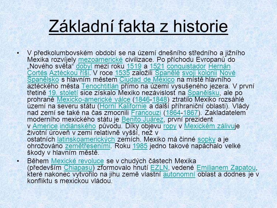 Základní fakta z historie