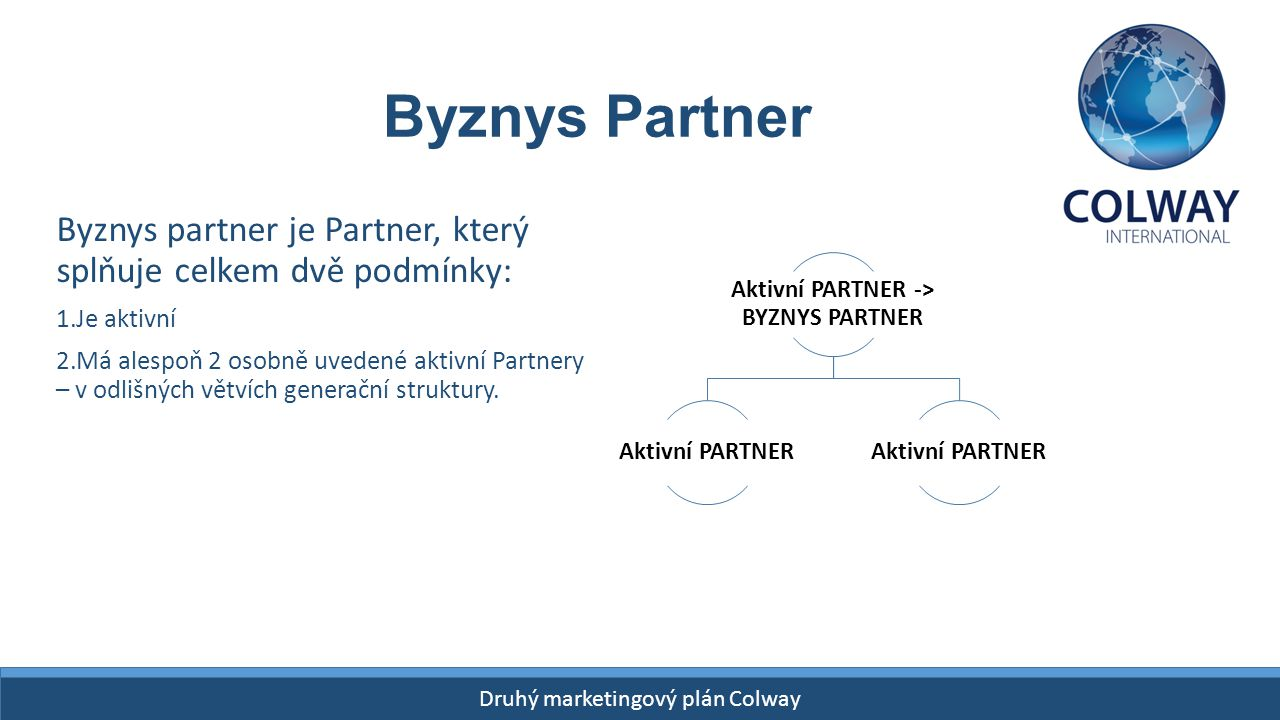 Aktivní PARTNER -> BYZNYS PARTNER