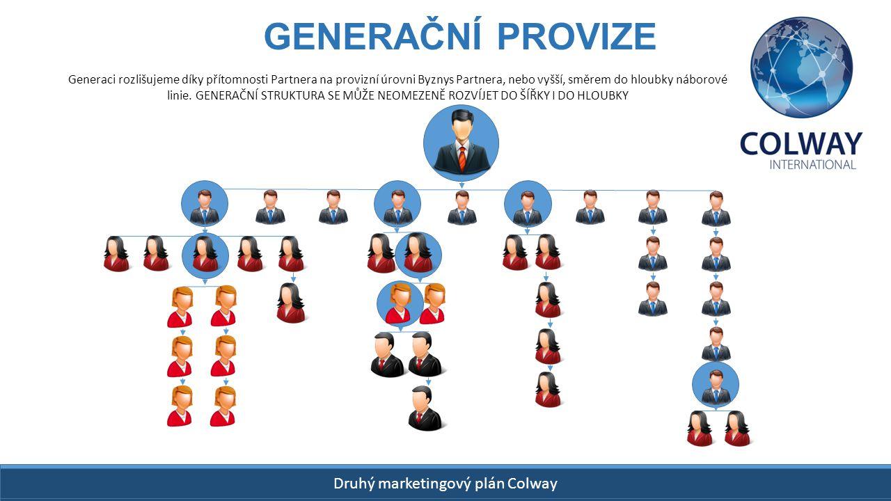 GENERAČNÍ PROVIZE Druhý marketingový plán Colway