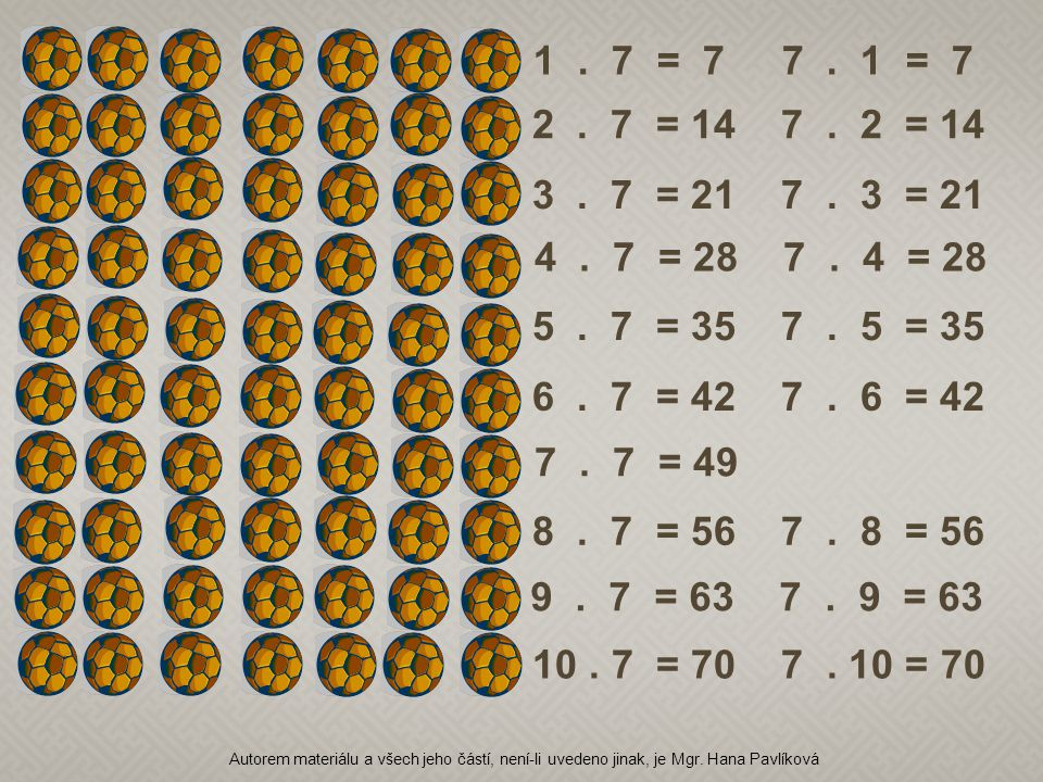 1 . 7 = 7 7 . 1 = 7 2 . 7 = 14 7 . 2 = 14. 3 . 7 = 21 7 . 3 = 21. 4 . 7 = 28 7 . 4 = 28.