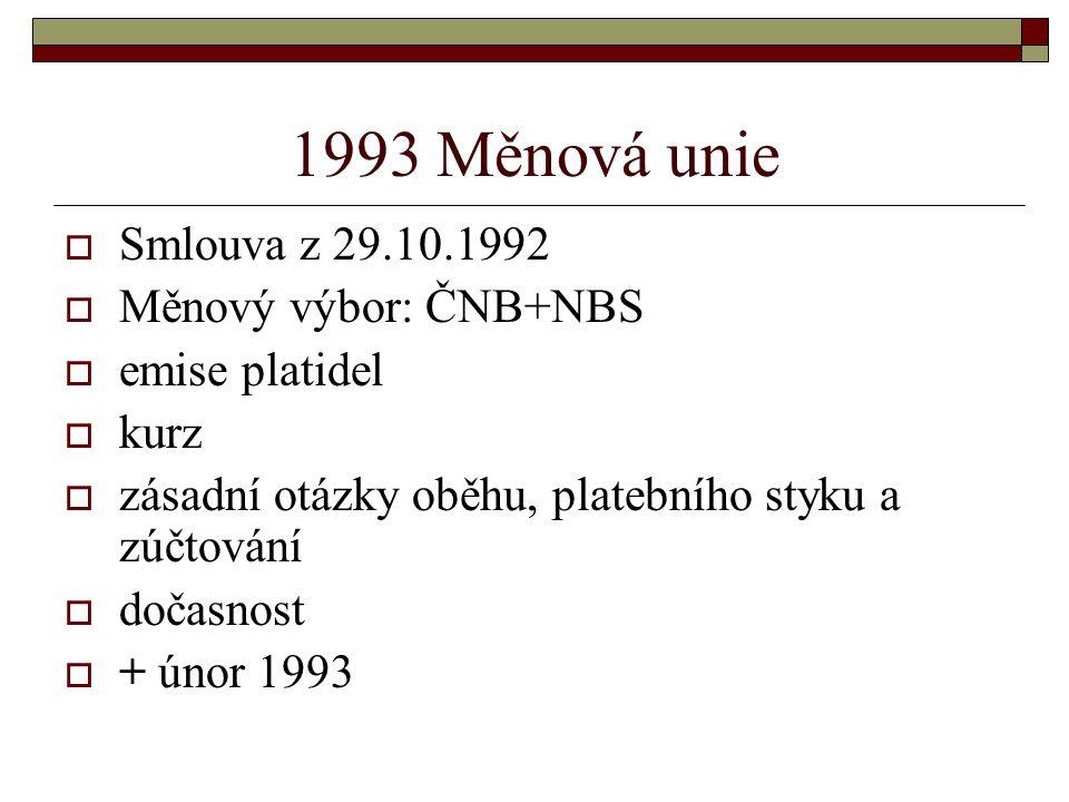 1993 Měnová unie Smlouva z 29.10.1992 Měnový výbor: ČNB+NBS