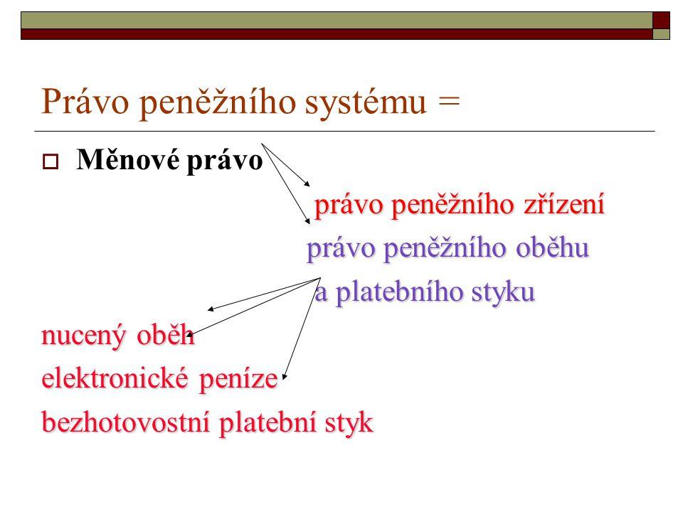 Právo peněžního systému =