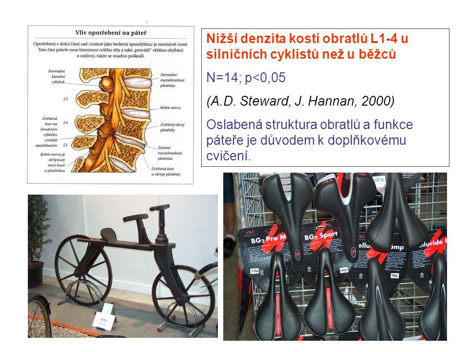Nižší denzita kosti obratlů L1-4 u silničních cyklistů než u běžců
