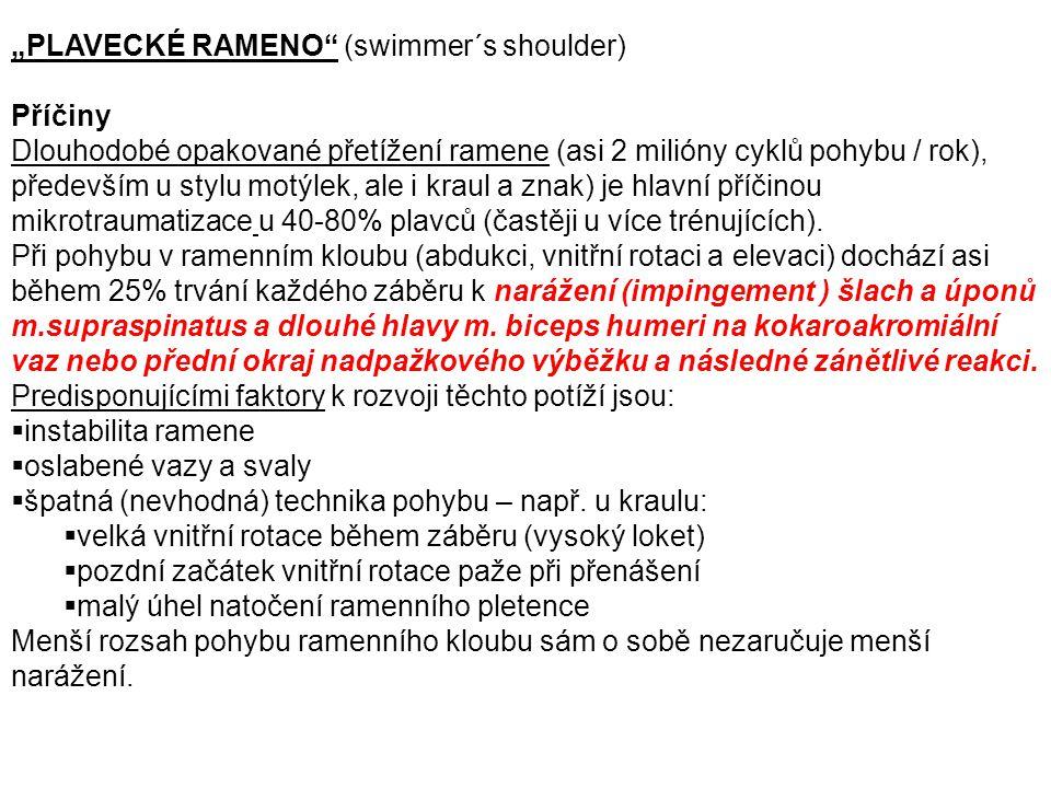 """PLAVECKÉ RAMENO (swimmer´s shoulder)"