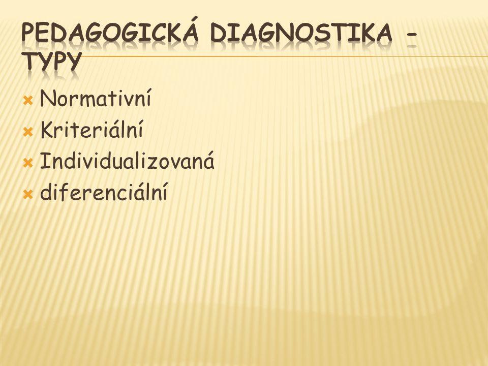 pedagogická diagnostika - typy