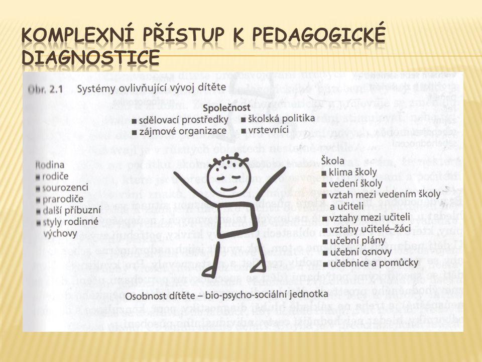 Komplexní přístup k pedagogické diagnostice