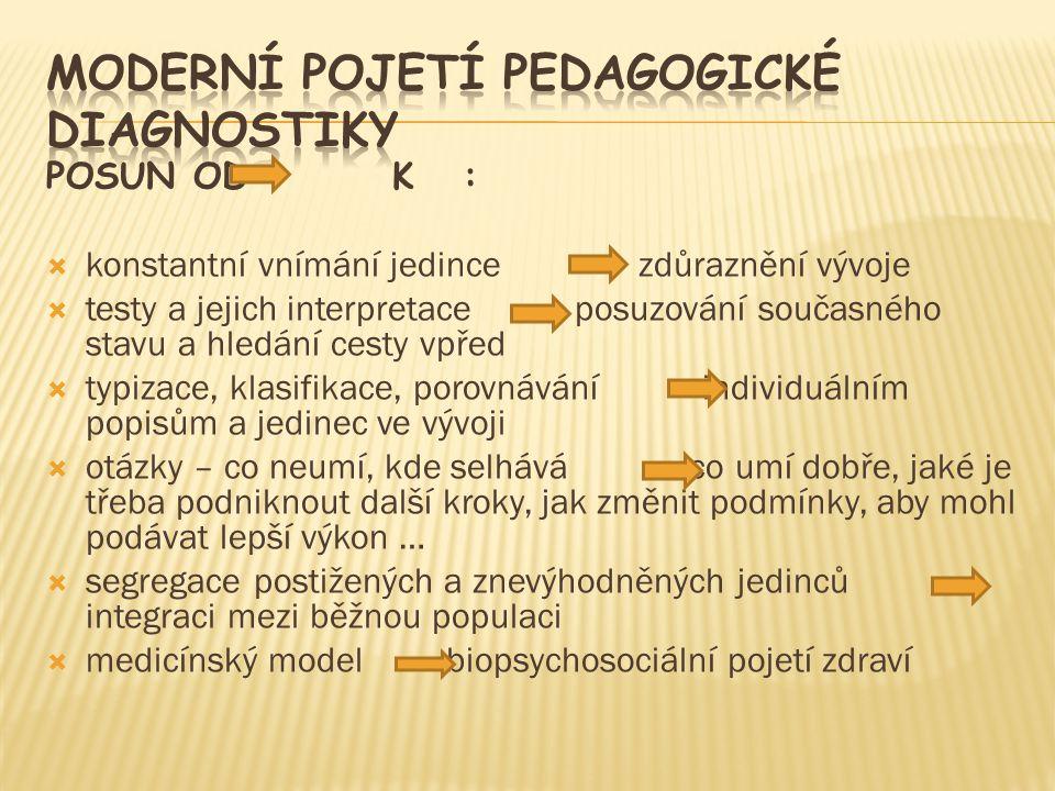 Moderní pojetí pedagogické diagnostiky