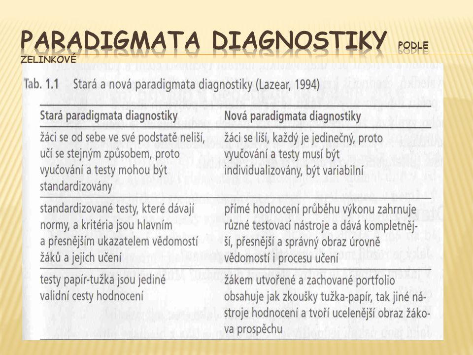 paradigmata diagnostiky podle Zelinkové