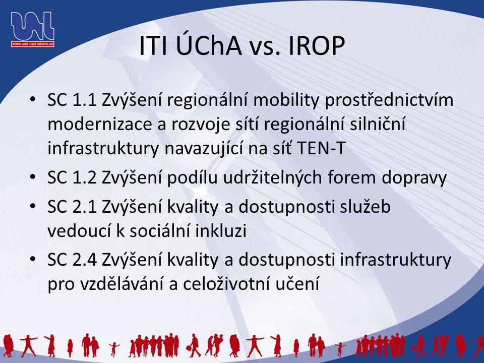 ITI ÚChA vs. IROP