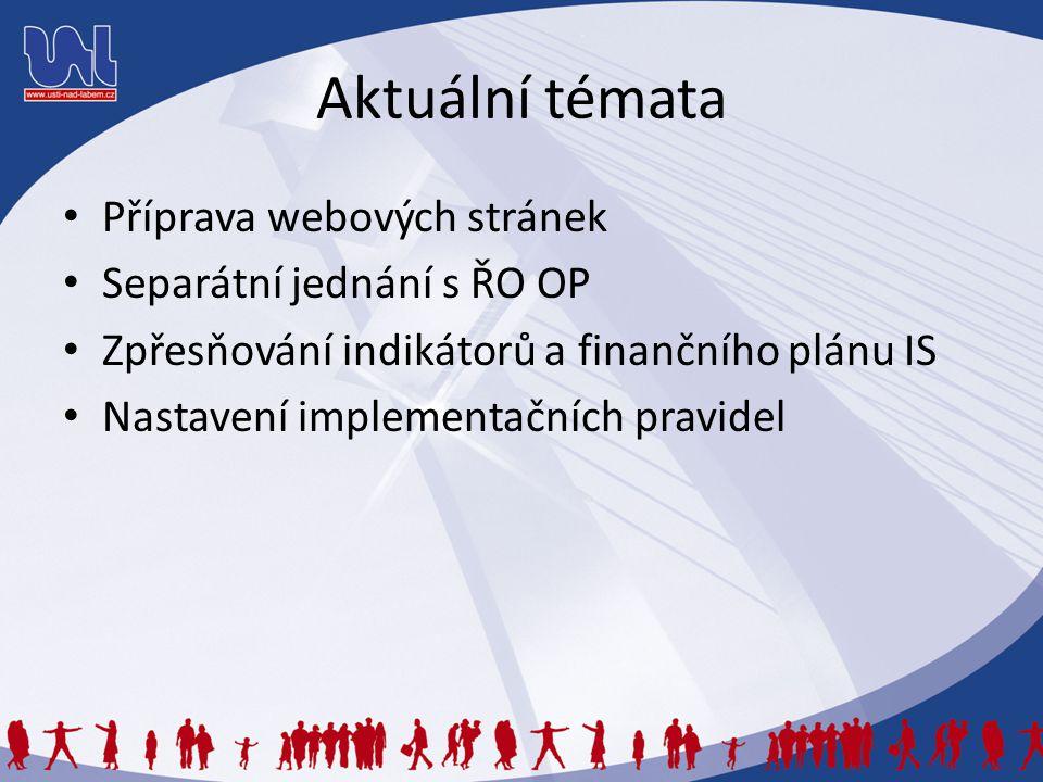 Aktuální témata Příprava webových stránek Separátní jednání s ŘO OP