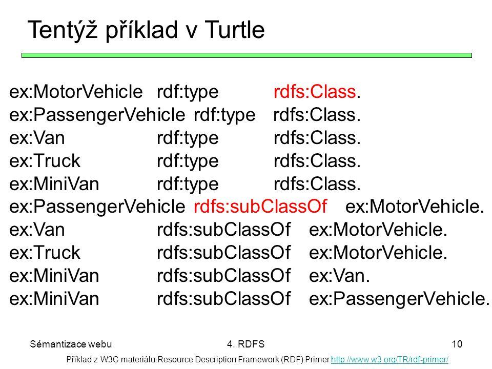 Tentýž příklad v Turtle