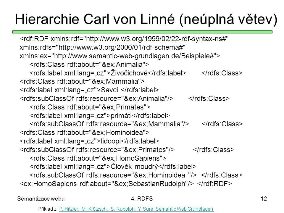 Hierarchie Carl von Linné (neúplná větev)