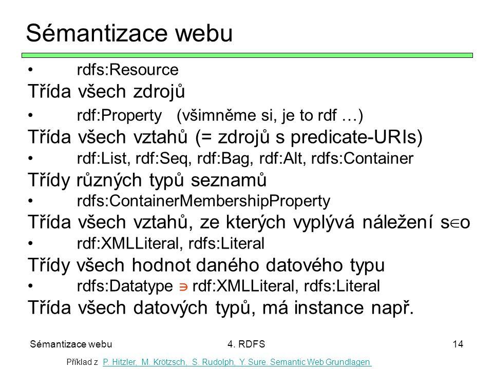 Sémantizace webu Třída všech zdrojů