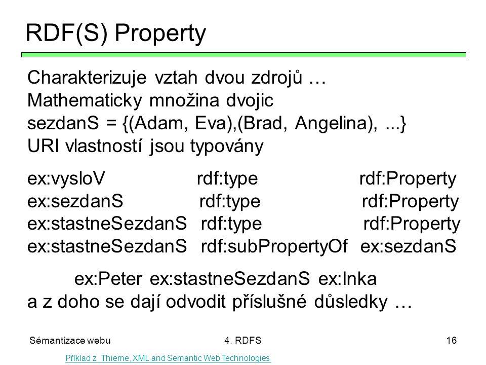 RDF(S) Property Charakterizuje vztah dvou zdrojů …