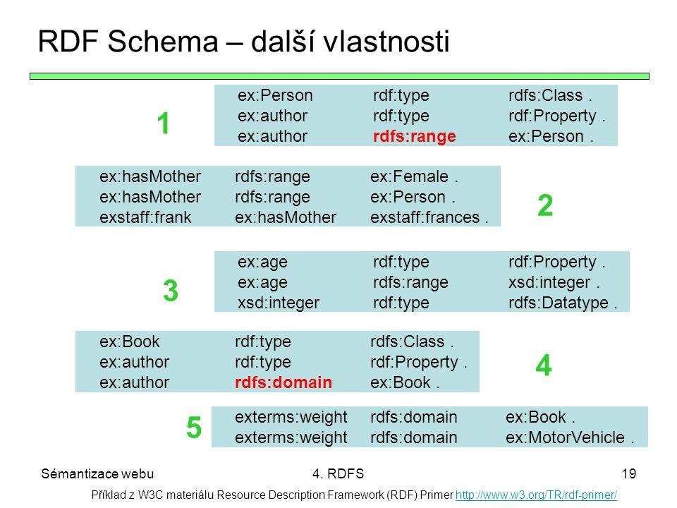 RDF Schema – další vlastnosti