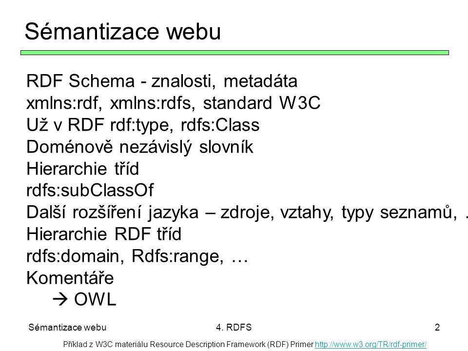Sémantizace webu RDF Schema - znalosti, metadáta