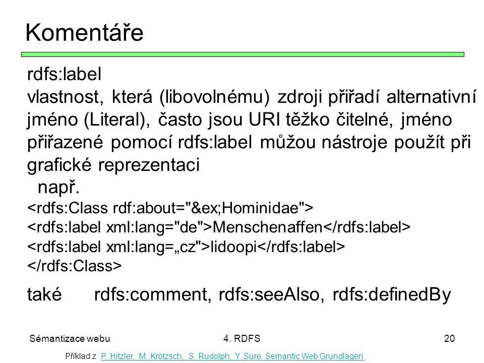Komentáře rdfs:label. vlastnost, která (libovolnému) zdroji přiřadí alternativní. jméno (Literal), často jsou URI těžko čitelné, jméno.