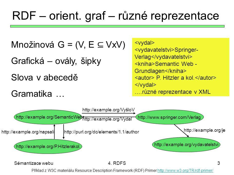 RDF – orient. graf – různé reprezentace