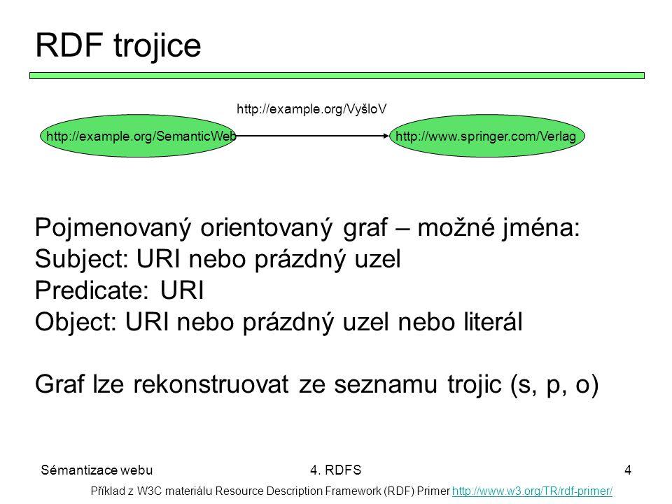 RDF trojice Pojmenovaný orientovaný graf – možné jména: