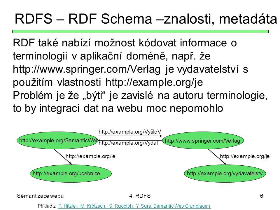 RDFS – RDF Schema –znalosti, metadáta