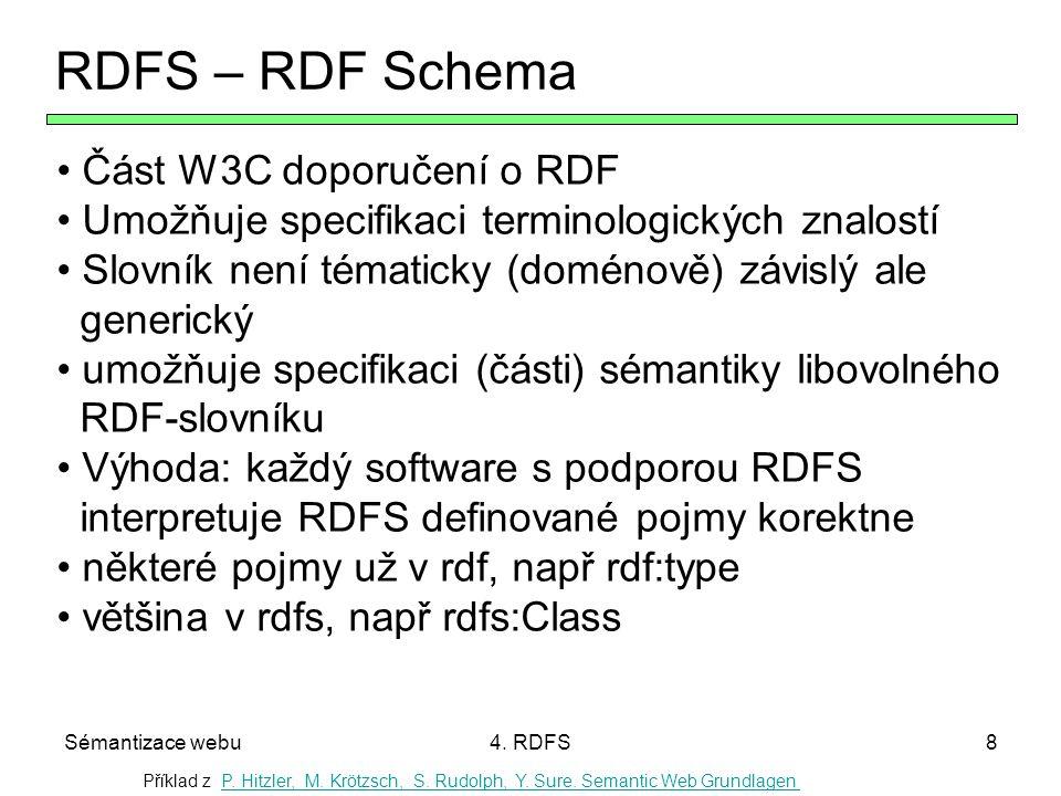 RDFS – RDF Schema Část W3C doporučení o RDF