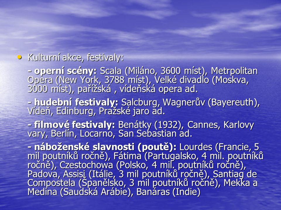 Kulturní akce, festivaly: