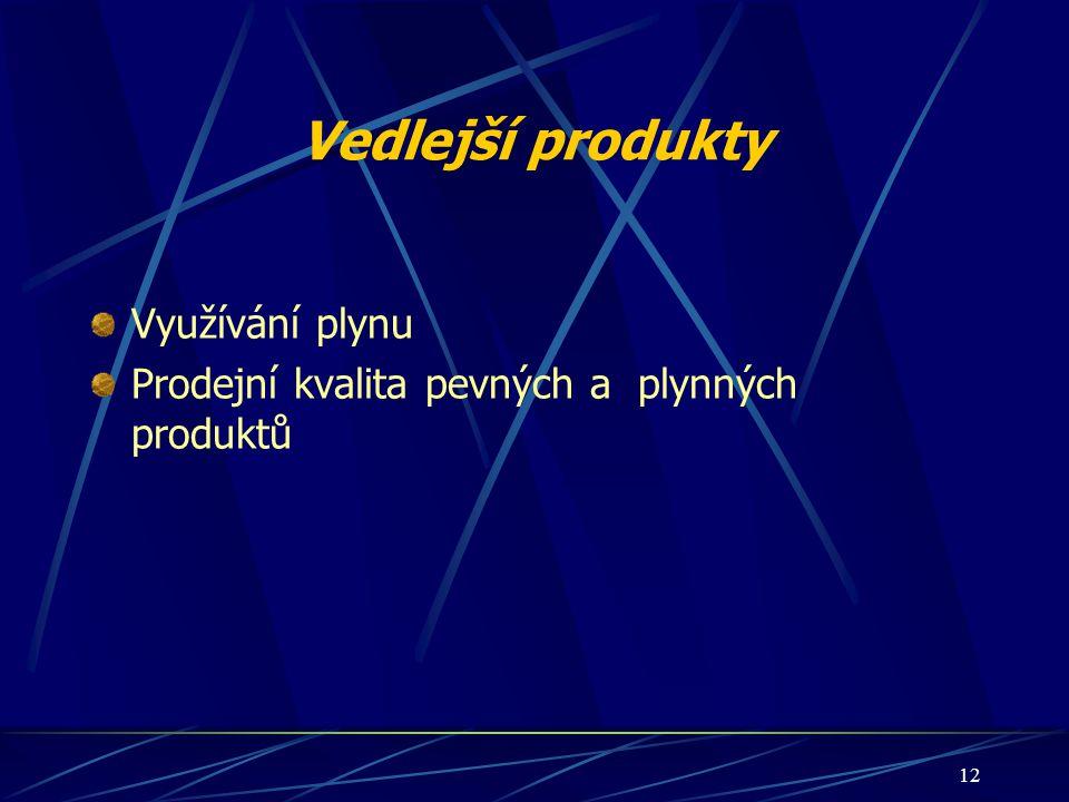 Vedlejší produkty Využívání plynu