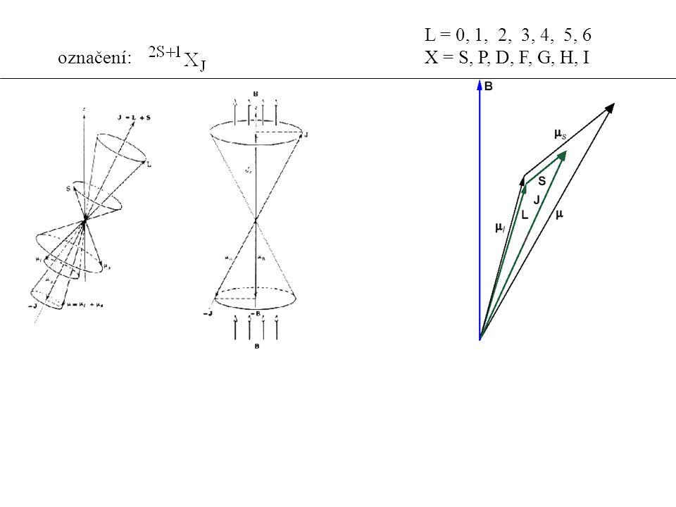 L = 0, 1, 2, 3, 4, 5, 6 X = S, P, D, F, G, H, I označení: