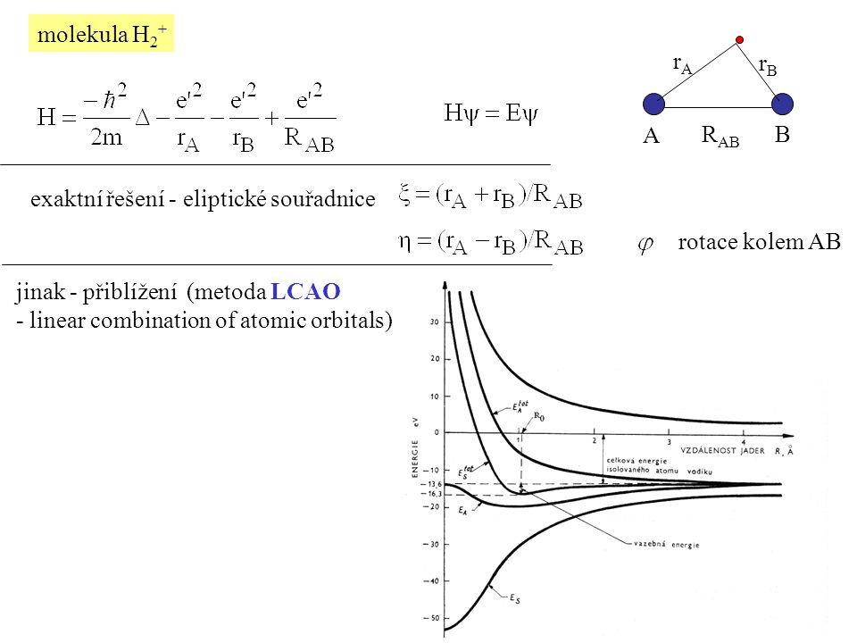 molekula H2+ rA. rB. RAB. A. B. exaktní řešení - eliptické souřadnice. rotace kolem AB. jinak - přiblížení (metoda LCAO.