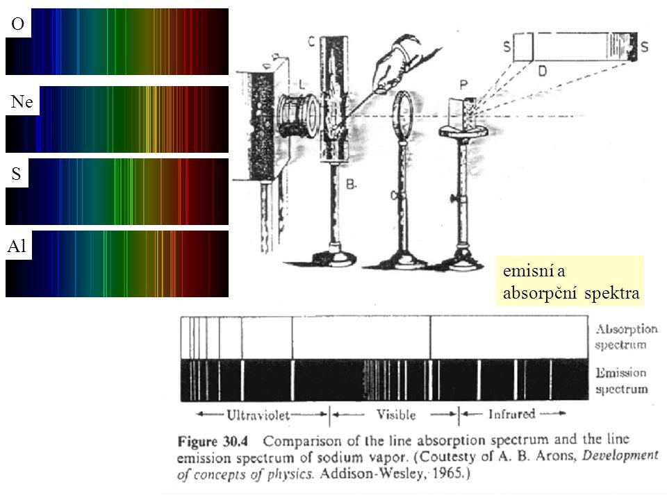 O Ne S Al emisní a absorpční spektra