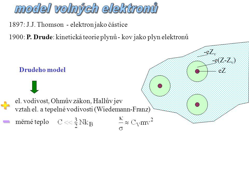 model volných elektronů