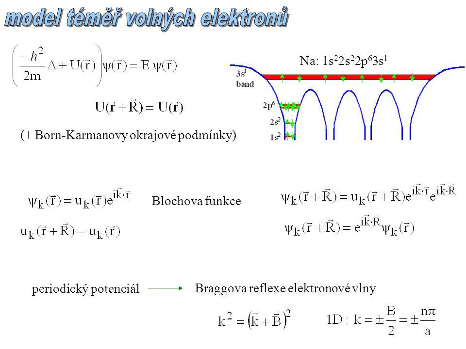 model téměř volných elektronů